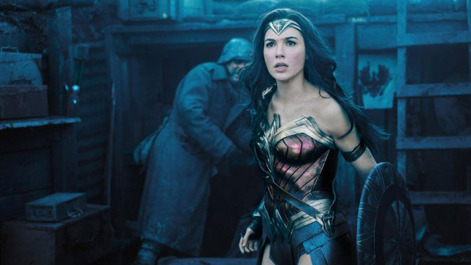 #WonderWoman crosses $600 million at worldwide box office