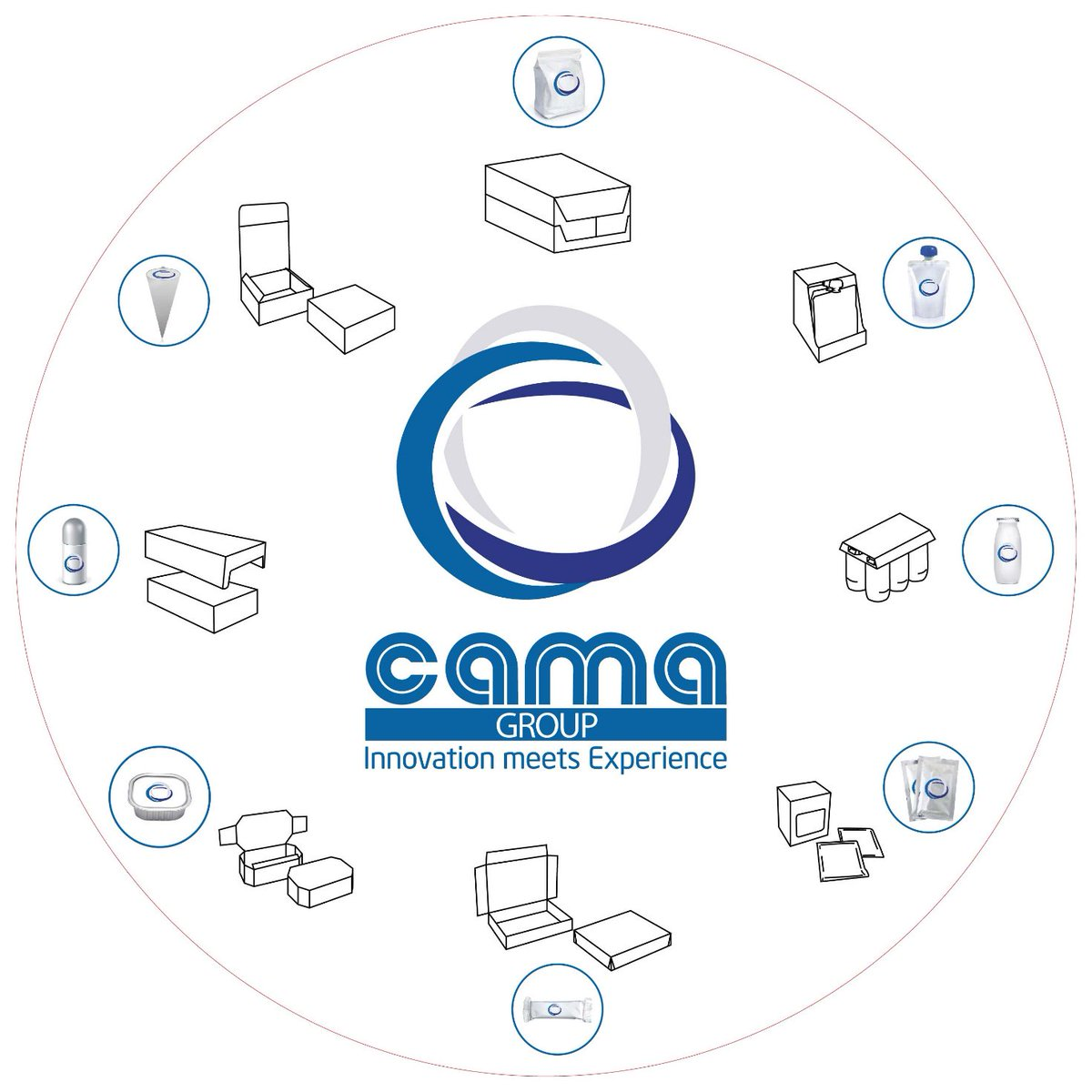 test Twitter Media - Meet CAMA on stand AQ31 Hall 99 at ProPak Asia! Their last Breakthrough Generation machine won the BEST FUTURE MACHINE at Interpack 2017 https://t.co/zfJubXVNB0