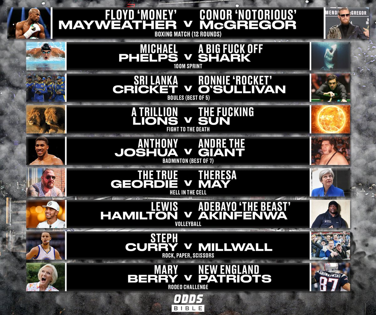 RT @ODDSbible: Really looking forward to the Mayweather v McGregor undercard... https://t.co/rgrl4dWjks
