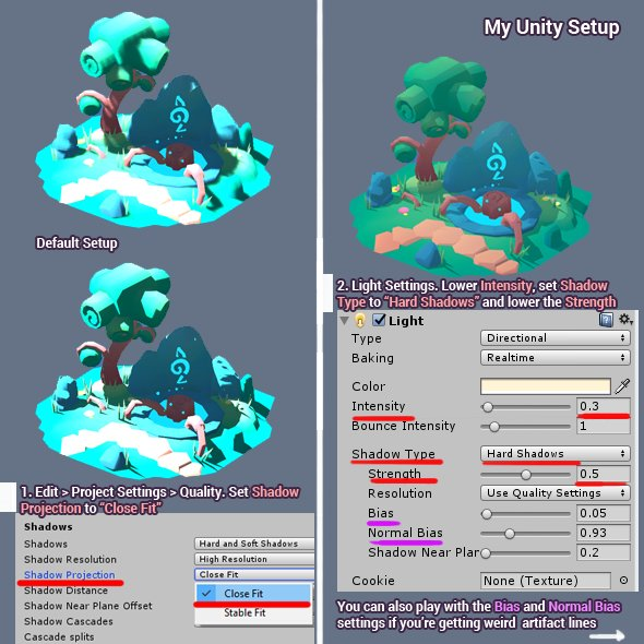 My lighting/other things setup in #unity3d for.. basically everything :D #gamedev https://t.co/BOeYT2gCR2