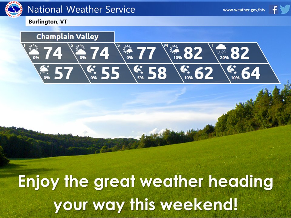 test Twitter Media - We certainly can't complain about this forecast.  Enjoy your weekend! #nywx #vtwx https://t.co/qj0BVa0JdT