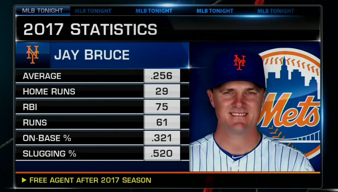Jay Bruce is reportedly headed to the @Indians. #MLBTonight https://t.co/mihXh0UztQ