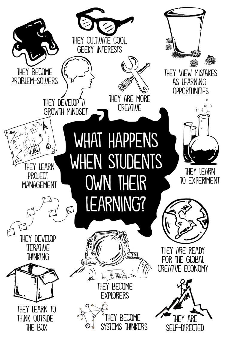 """This beautiful illustration is by @spencerideas - out of his book """"Empower"""" written w/ @ajjuliani #edchat #pblchat #edadmin #sketchnote https://t.co/bzevkODcuR"""