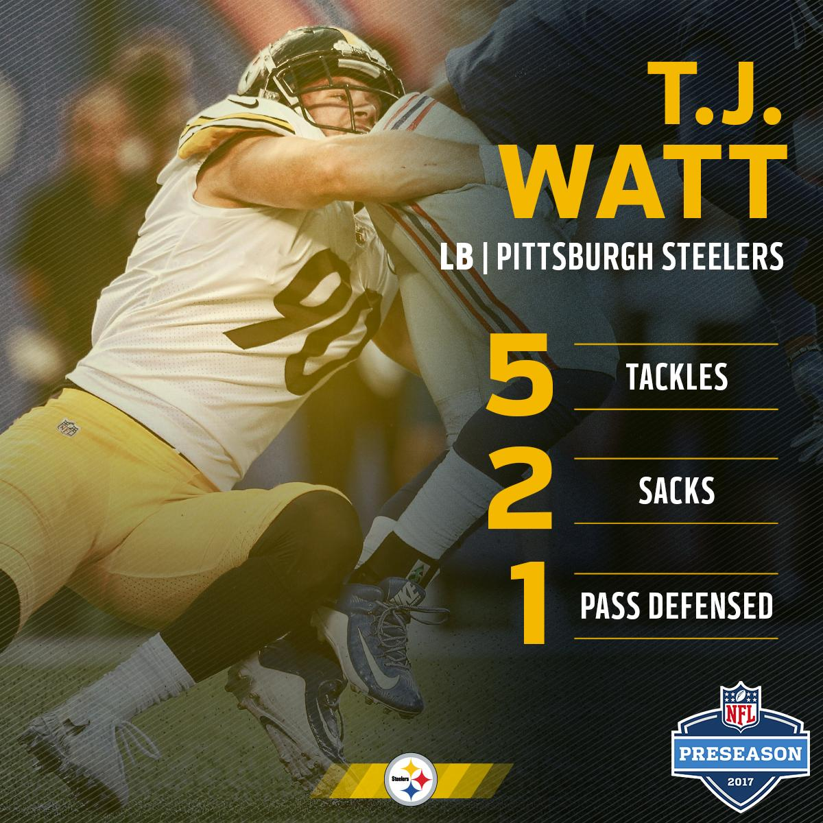 .@_TJWatt's preseason debut? ������ #PITvsNYG https://t.co/879Lndwbc3