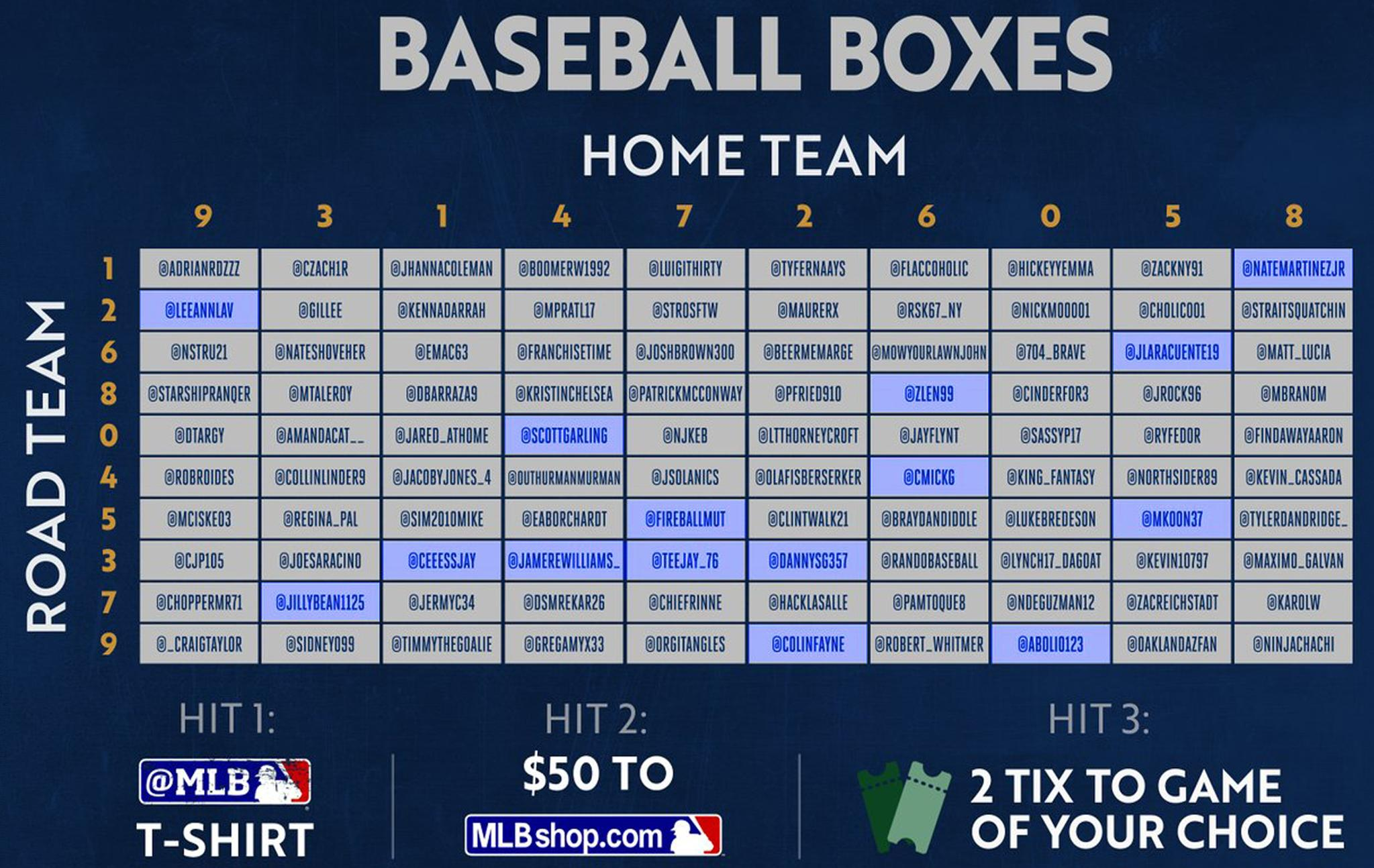 Congrats to our #BaseballBoxes winners! Next Wednesday, we do it again … https://t.co/cJgk7quvIy