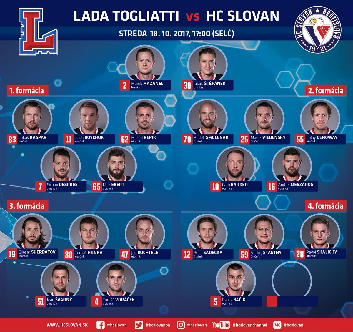 Here is the #hcslovan line up that should skate today vs @hc_lada. Face off 5:00 PM CEST. @khl #VerniSlovanu https://t.co/LOFWHTbl8A