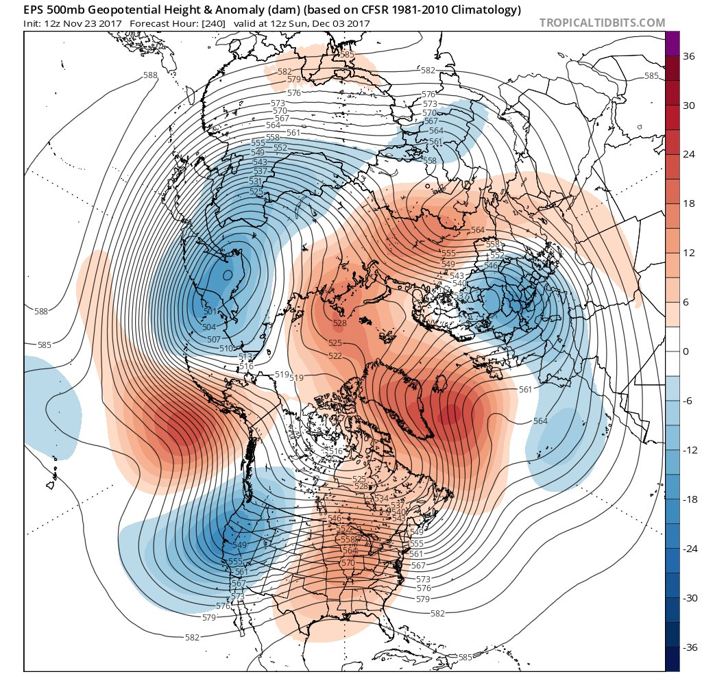 test Twitter Media - Latest EPS looks very warm for end of Week #1 and into most of Week #2 for much of the CONUS. Good cold wave for much of Europe thanks to strong -NAO. https://t.co/dQbfegECfN