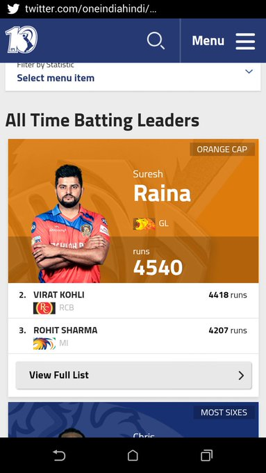 Happy birthday king of csk Suresh raina I love yellow king instead of blue king