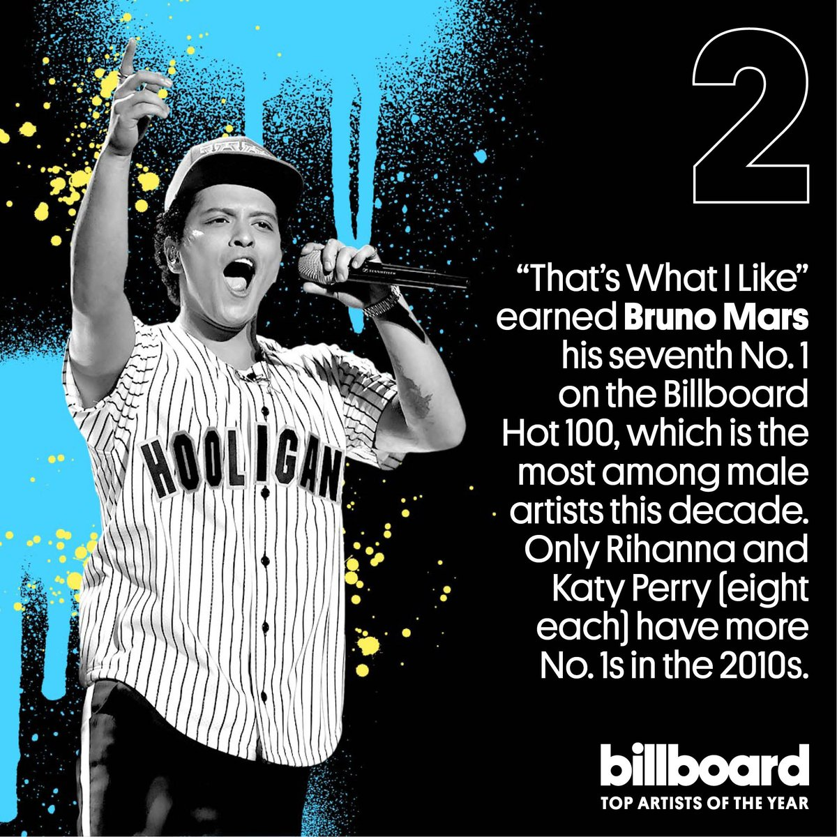 .@BrunoMars is No. 2 on our top artists of the year list! #YearInMusic https://t.co/PXpg4bHHj5 https://t.co/STEtWCBJfi