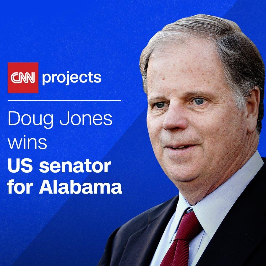 BREAKING: Democrat Doug Jones will win the Senate special election in Alabama, CNN projects https://t.co/9RJ8VP7s0Q https://t.co/aC3OvqQtb3