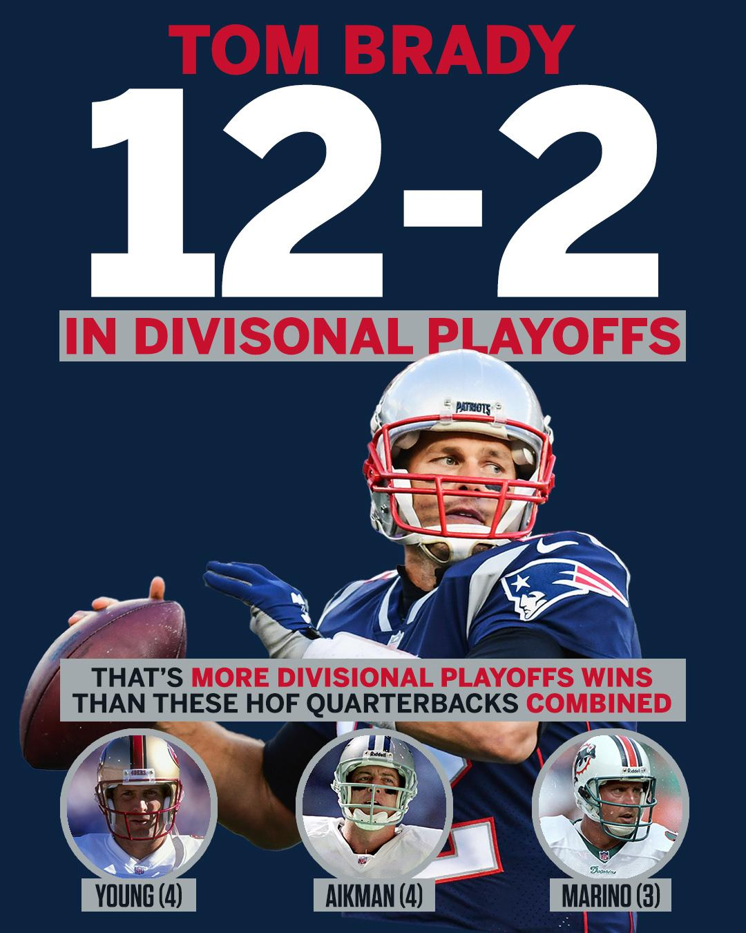 Tom Brady is dominant in the divisional playoffs. https://t.co/wvfS3K68Da