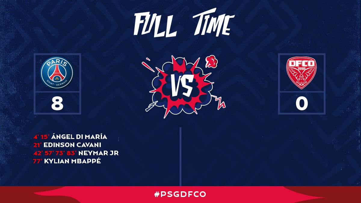 FULL TIME: With a masterful @neymarjr  leading the way, PSG put on a footballing clinic against Dijon. A night to remember at the Parc des Princes!! #PSGDFCO 🔴🔵 https://t.co/uB11jPebCy