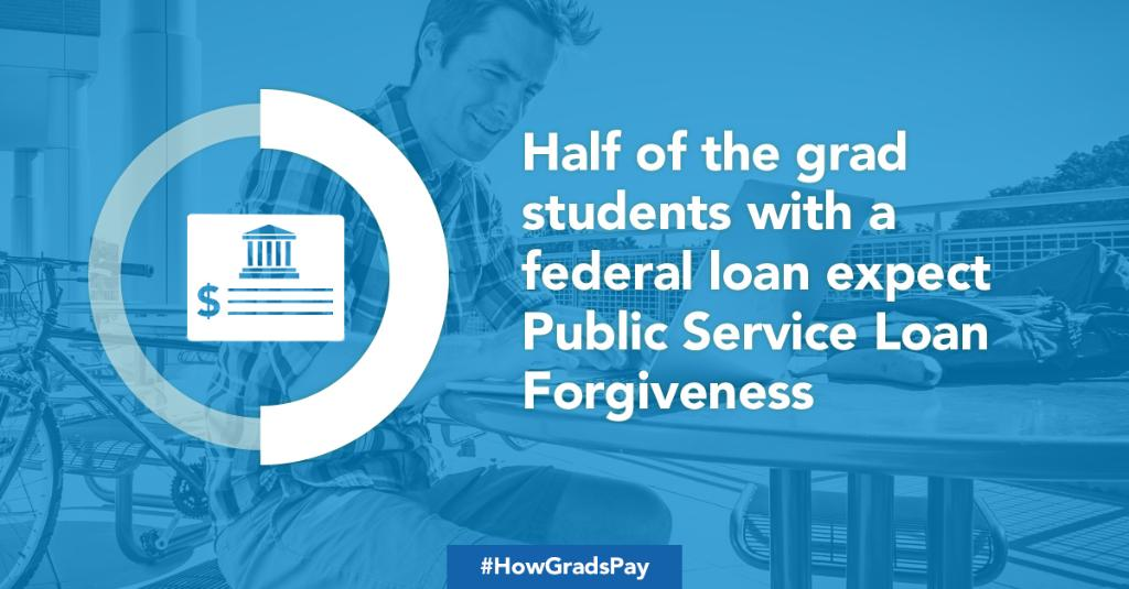 Iadt tampa loan forgiveness
