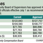 Pay boosts OK'd for Black Hawk County elected officials