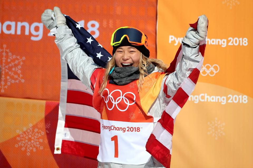 test Twitter Media - 5 reasons why tiny Norway dominates the U.S. in Winter Olympic medals: https://t.co/BBb9HbpGVk https://t.co/YaTfcGScv6