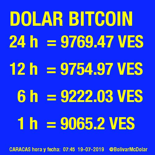 test Twitter Media - Dolar Bitcoin https://t.co/Ycpfbe3nPv
