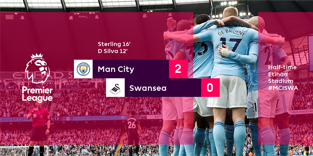 Stylish Man City looking every bit the champions they are  #MCISWA https://t.co/FN8uJrkIcG