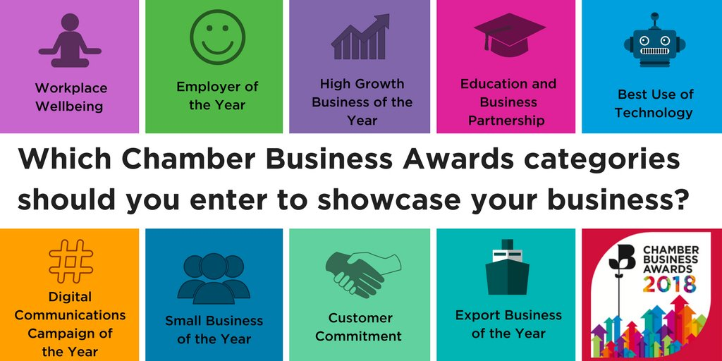 test Twitter Media - You have until 29th June to enter the #ChamberAwards. Enter your #business into a category & (hopefully!) win here: https://t.co/gxPB1ITqTF https://t.co/NZaddo7CbE