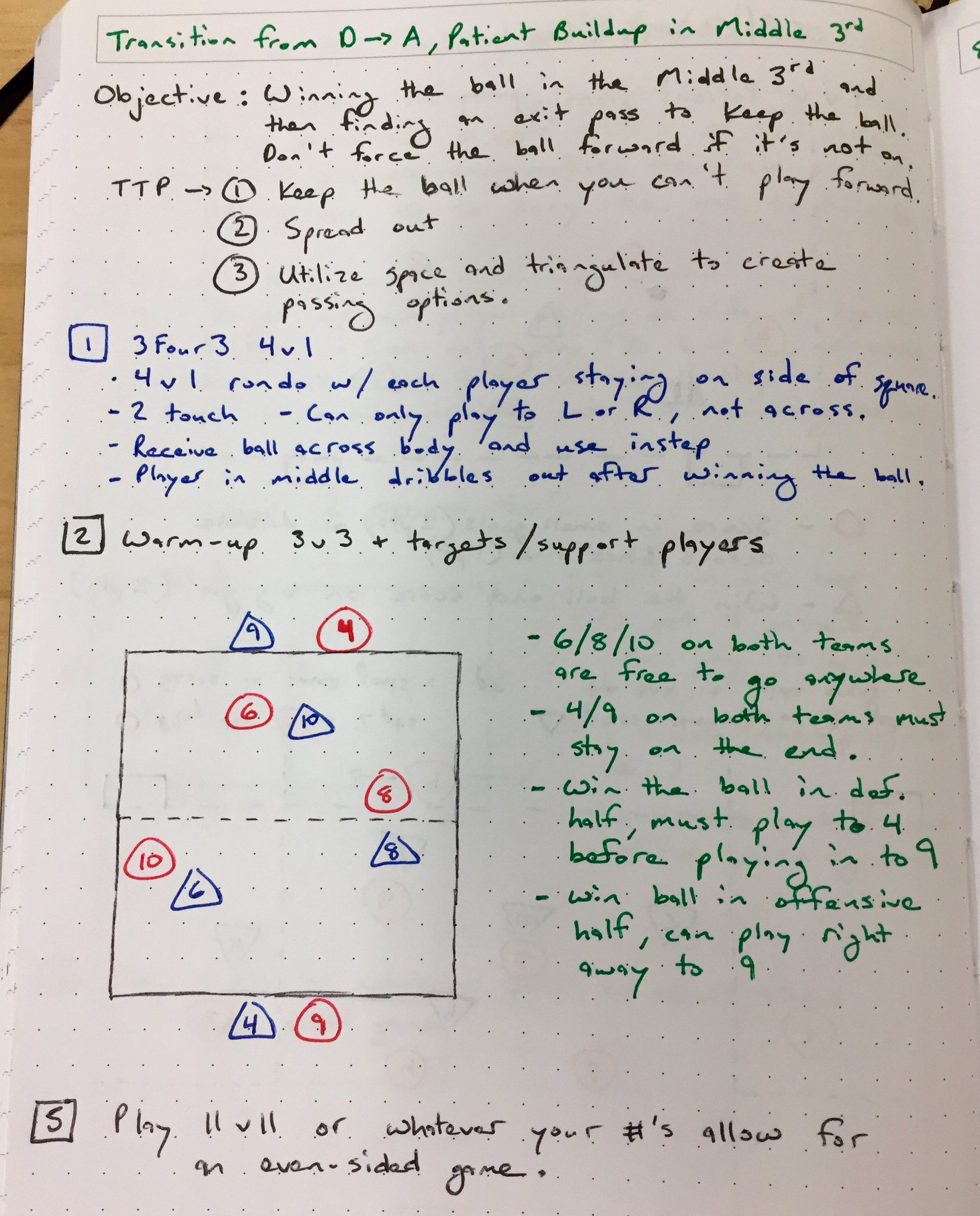 Working on patient buildup in middle 3rd tonight. Focusing on winning the ball in congested areas and looking to relieve pressure through an exit pass. Upon winning the ball, we don't have to force a pass forward if it's not on. Feedback is welcome! Feel free to share/use/adapt! https://t.co/LbWt6PnIIv