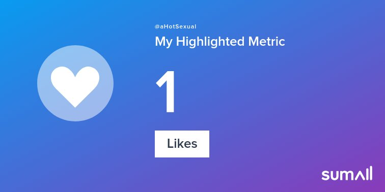 My week on Twitter 🎉: 1 Like. See yours with gybNF3aJn3 RSyuzy0IJV