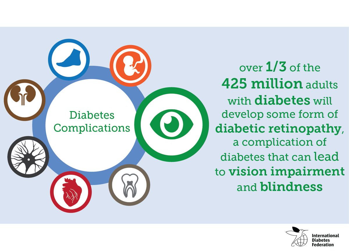 test Twitter Media - Over 1 in 3 people living with #diabetes develop diabetic retinopathy. This diabetes awareness month learn more about the importance of regular screening to protect yourself and your loved ones #WDD2018 #familyanddiabetes: https://t.co/gXW4aTxObw https://t.co/63vVV61vVG