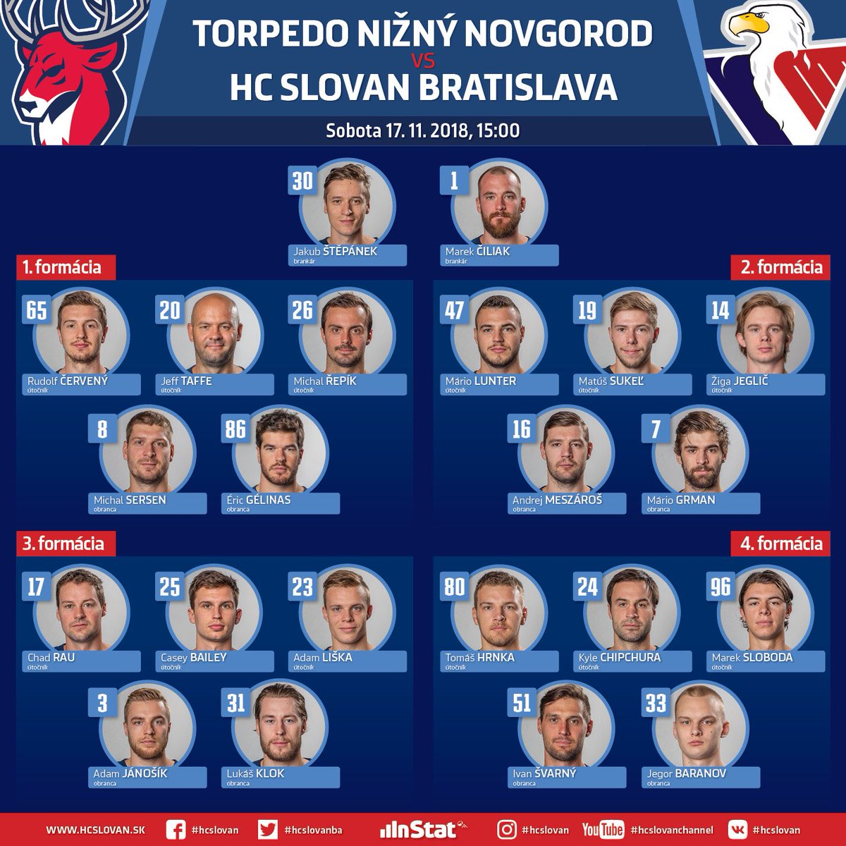Winning line up of #hcslovan from Nizhnekamsk remains intact for today's ⁦@khl⁩ game at ⁦@torpedonn⁩. #vernislovanu https://t.co/dKxk2dyUTD