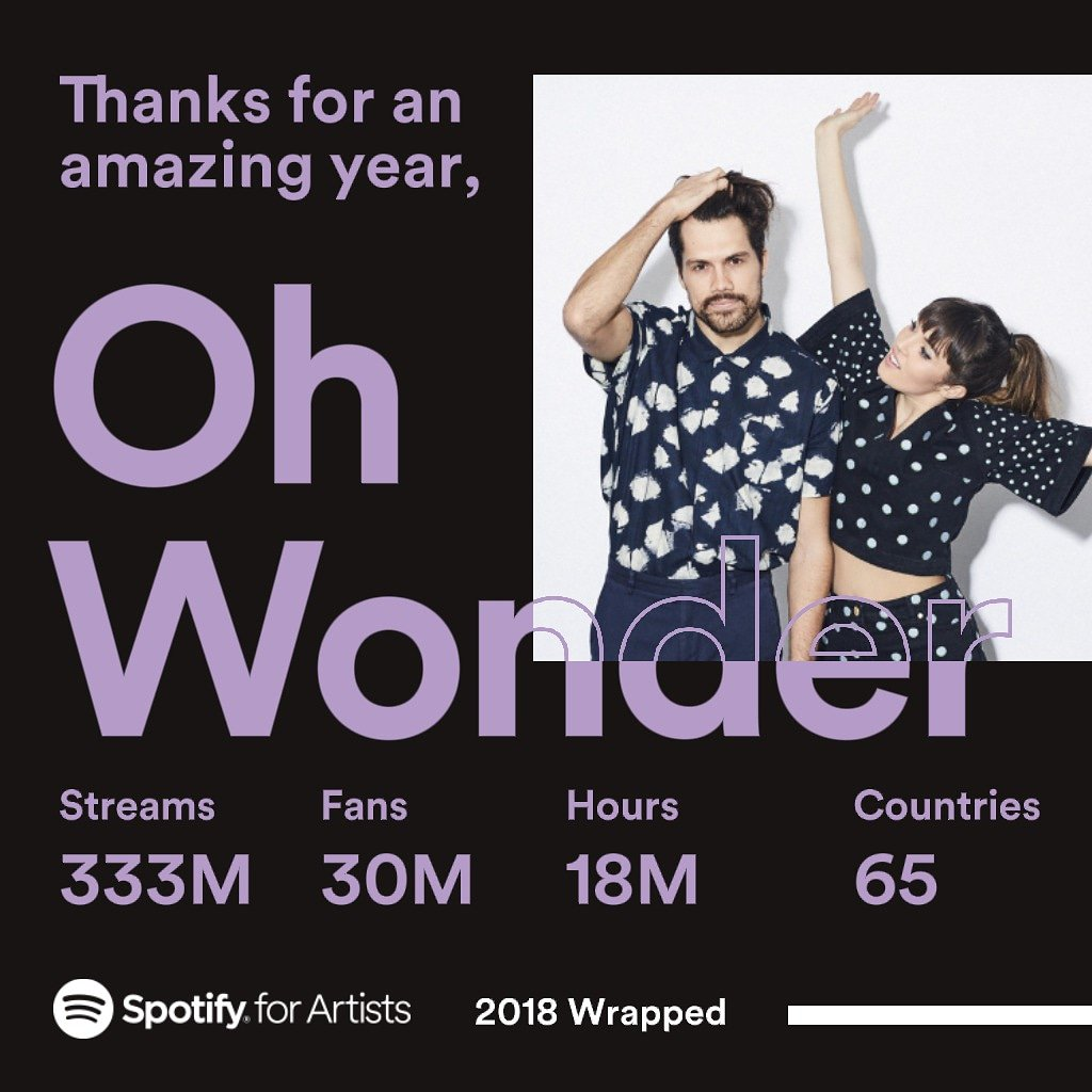 That's like, one third of a billion streams???? Wow. Thank you so much for listening 💜 https://t.co/YZGpfycwGF
