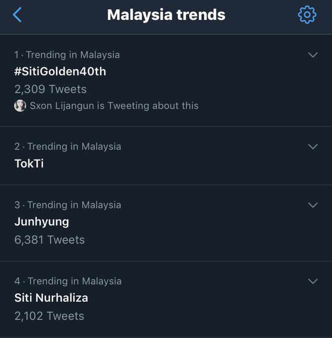 Happy birthday trending No 1 No 2 Tokti No 4 Siti Nurhaliza