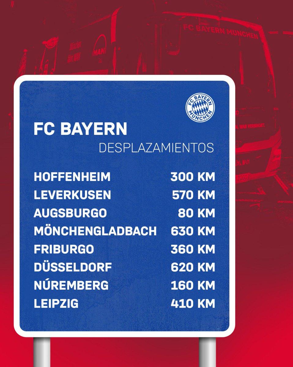 El camino es largo, pero la fe está intacta. Regresa la #Bundesliga ¡Vamos equipo! 👊  #MiaSanMia #PACKMAS https://t.co/8x5GmHzNHp