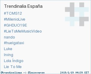 'Lie To Me' acaba de convertirse en TT ocupando la 10ª posición en España. Más en https://t.co/K5DFqqcseW #trndnl https://t.co/NFBrMATjyX