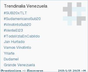'Grande Venezuela' acaba de convertirse en TT ocupando la 10ª posición en Venezuela. Más en https://t.co/TZZWvFfY1p https://t.co/arYSrGQhwC