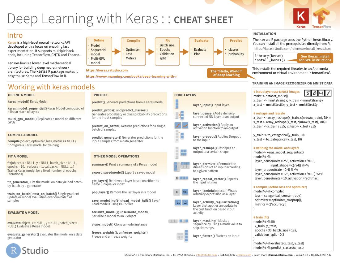 test Twitter Media - Download the most fabulous R Cheat Sheets designed by @Rstudio — https://t.co/eY55zVyXI7 #abdsc ———— #BigData #DataScience #DataMining #Statistics #MachineLearning #DeepLearning #AI #Rstats #Coding #DataViz #DataLiteracy #Rstudio https://t.co/c4qGuiqPQC