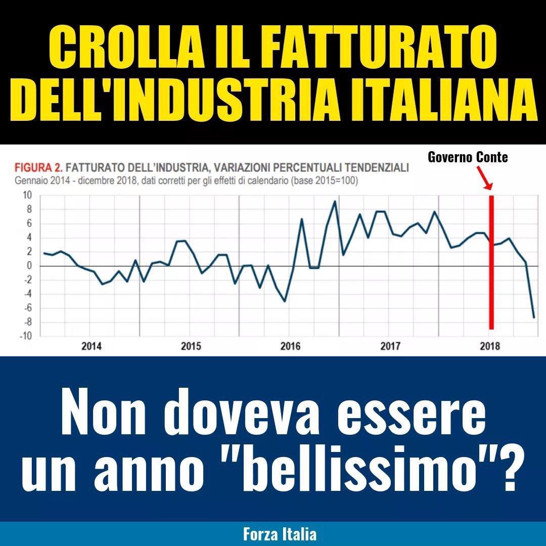 #boomeconomico