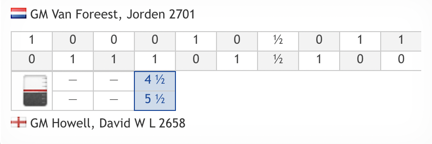 test Twitter Media - Jorden survives two match points in a row but David still has a 3rd! https://t.co/ts1aXrGJdN  #MDI2 https://t.co/wvTvEb0MxV