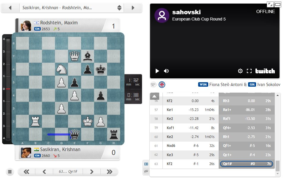 test Twitter Media - Wow! There was only one decisive game in the big match of the day in the #ECCC2019, and the evaluation swung from +11 for White to Black delivering mate! https://t.co/BeWqJZOVHU  #c24live https://t.co/Xy95xgot1X