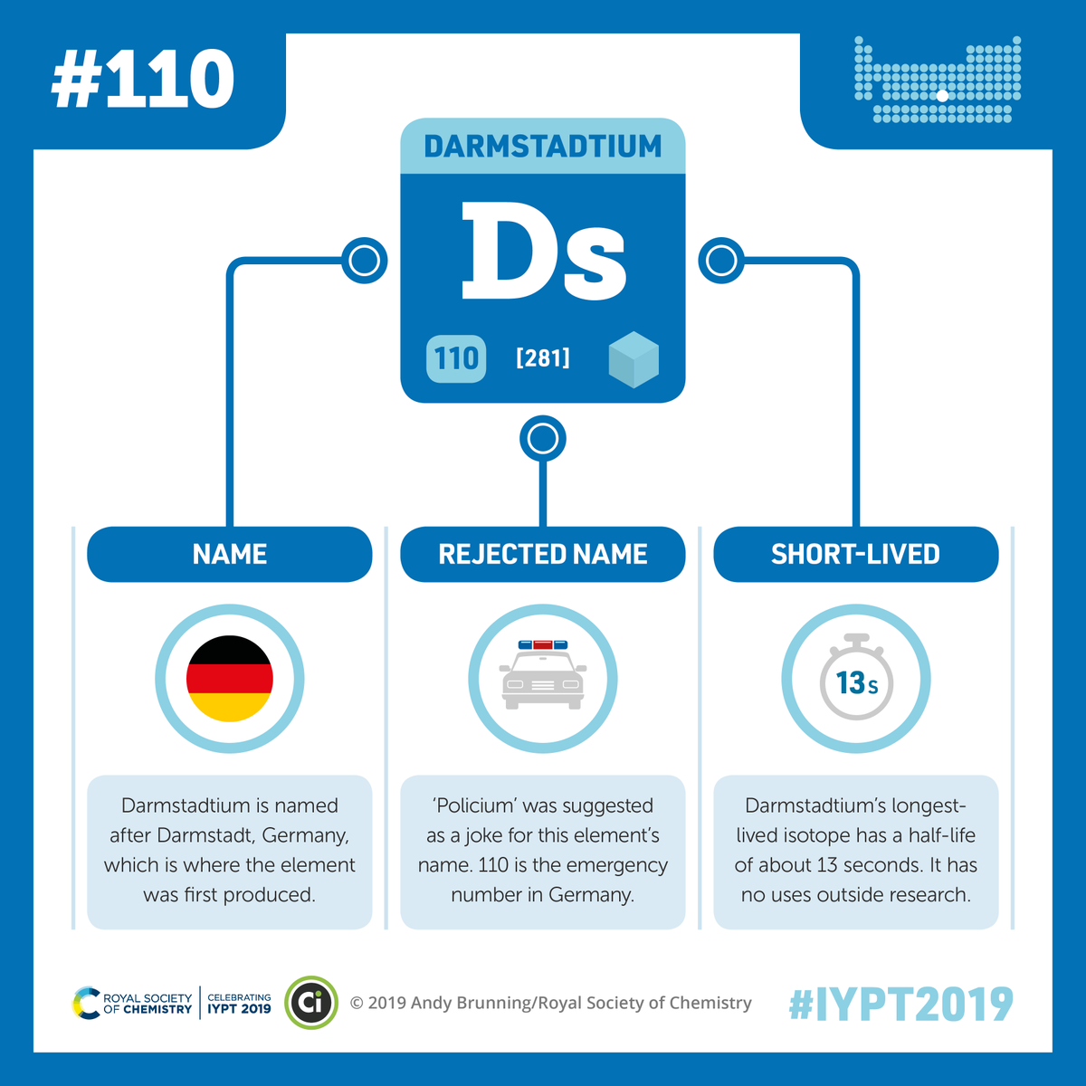 Saturday's featured element in partnership with @compoundchem is darmstadtium.   Darmstadtium is a man-made element of which only a few atoms have ever been created. #IYPT2019  Download our darmstadtium infographic today 👉