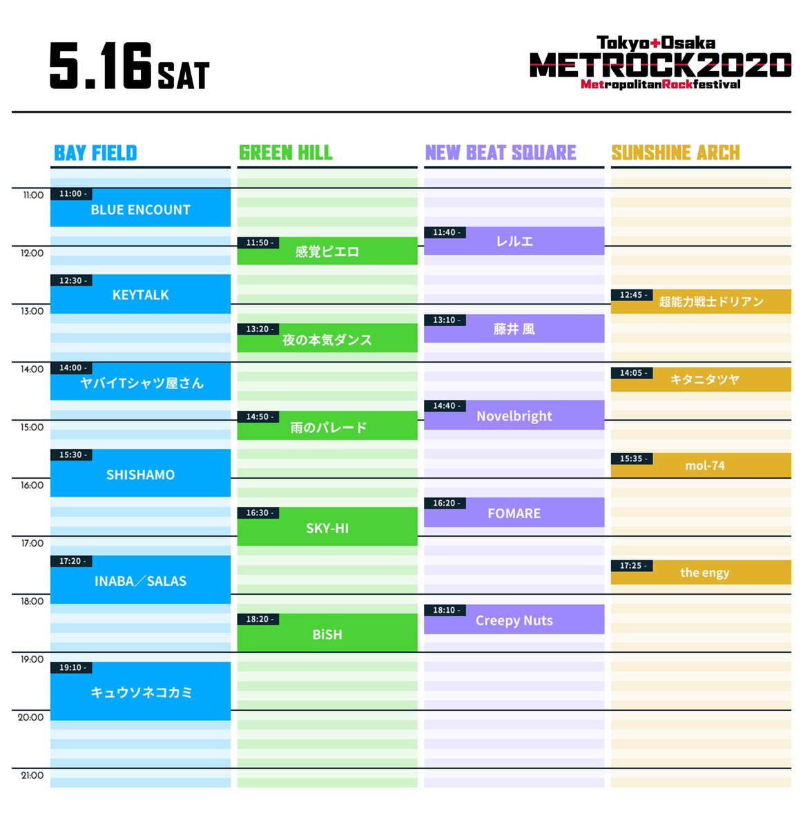 test ツイッターメディア - ✨5月16日(土)の出演アーティスト一覧✨  3月29日(日)10時より一般発売開始‼️ 詳しくは公式HPをチェック👀 https://t.co/EU2DobFgD3  #メトロック #METROCK #春フェス #大阪 #東京 https://t.co/7JYGiOU7kU
