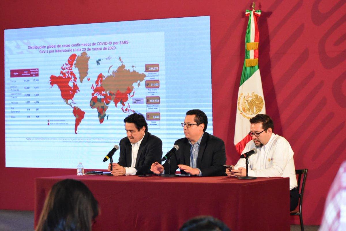 Al día de hoy, en México hay 203 casos confirmados de #COVID19, de los cuales 64% son hombres y 36% son mujeres.