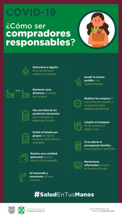 Ante el #CODVID19  ¿Sabes cómo ser un comprador responsable?   Acá te presentamos algunos consejos. 👇👇 #SaludEnTusManos  #QuédateEnCasaCDMX