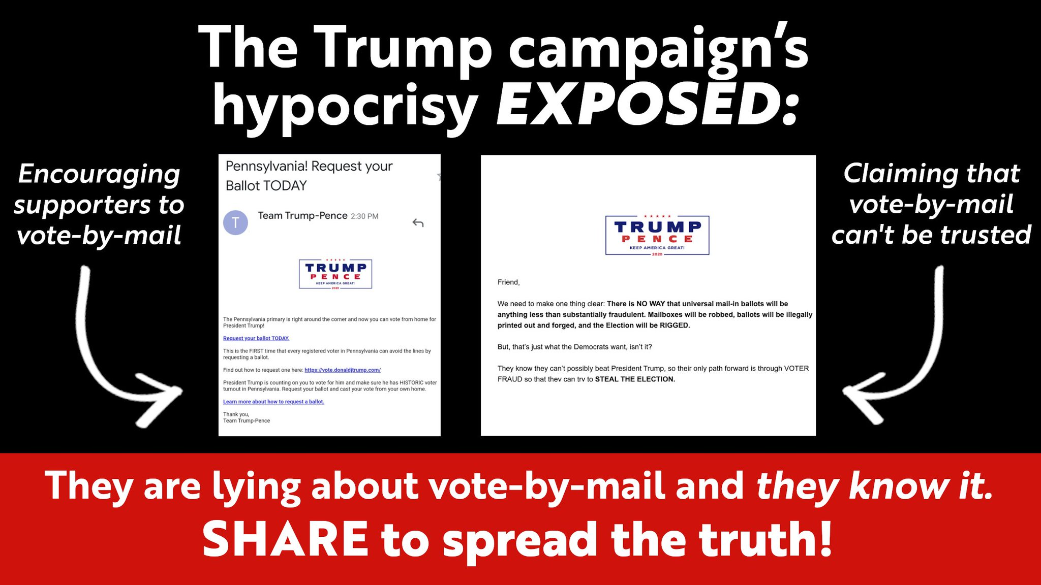 BREAKING: Uncovered emails from the Trump campaign show they are telling their supporters to vote-by-mail.  At the same time, they are claiming that vote-by-mail can't be trusted.  They're spreading lies so that only their supporters can vote safely.  RETWEET to spread the truth! https://t.co/oaVc0Wr9f6