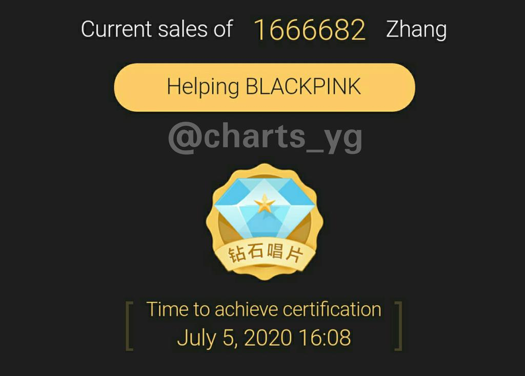 """[📊] """"How You Like That"""" is now CERTIFIED DIAMOND on QQ Music, It's now the BEST selling foreign female act single in China surpassing Taylor Swift !! Cr. charts_yg  @BLACKPINK   #HowYouLikeThat #HYLT1stWin"""
