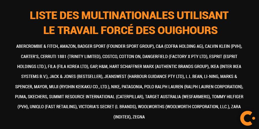 🇨🇳 Ouighours : Pour rappel, voici le nom des 36 multinationales qui exploitent toujours le travail forcé des #Ouighours en #Chine, révélé par l'#ONG #Uyghur Human Rights Projet.