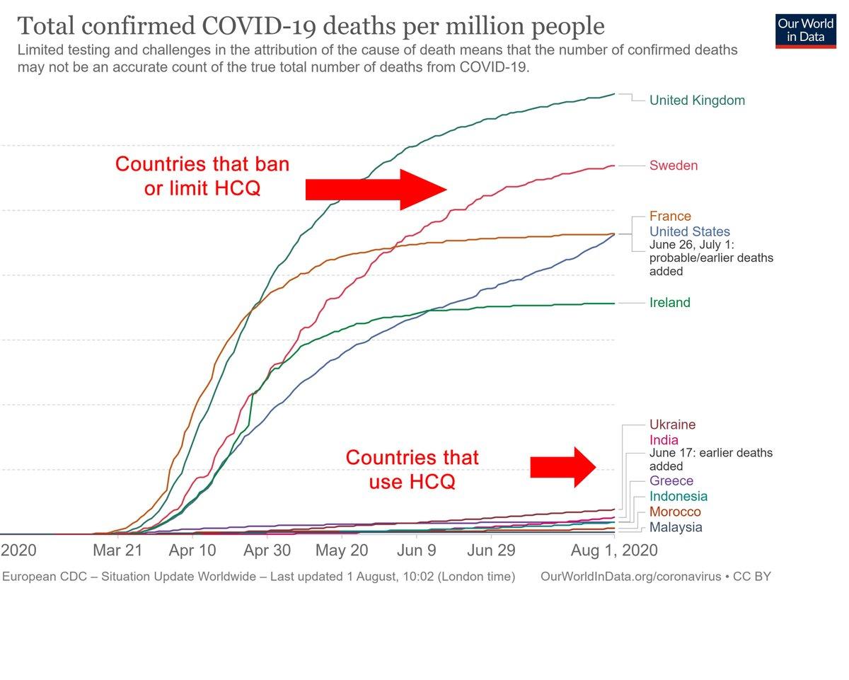"""@zev_dr """"Evidence based Medicine"""" Just died!"""