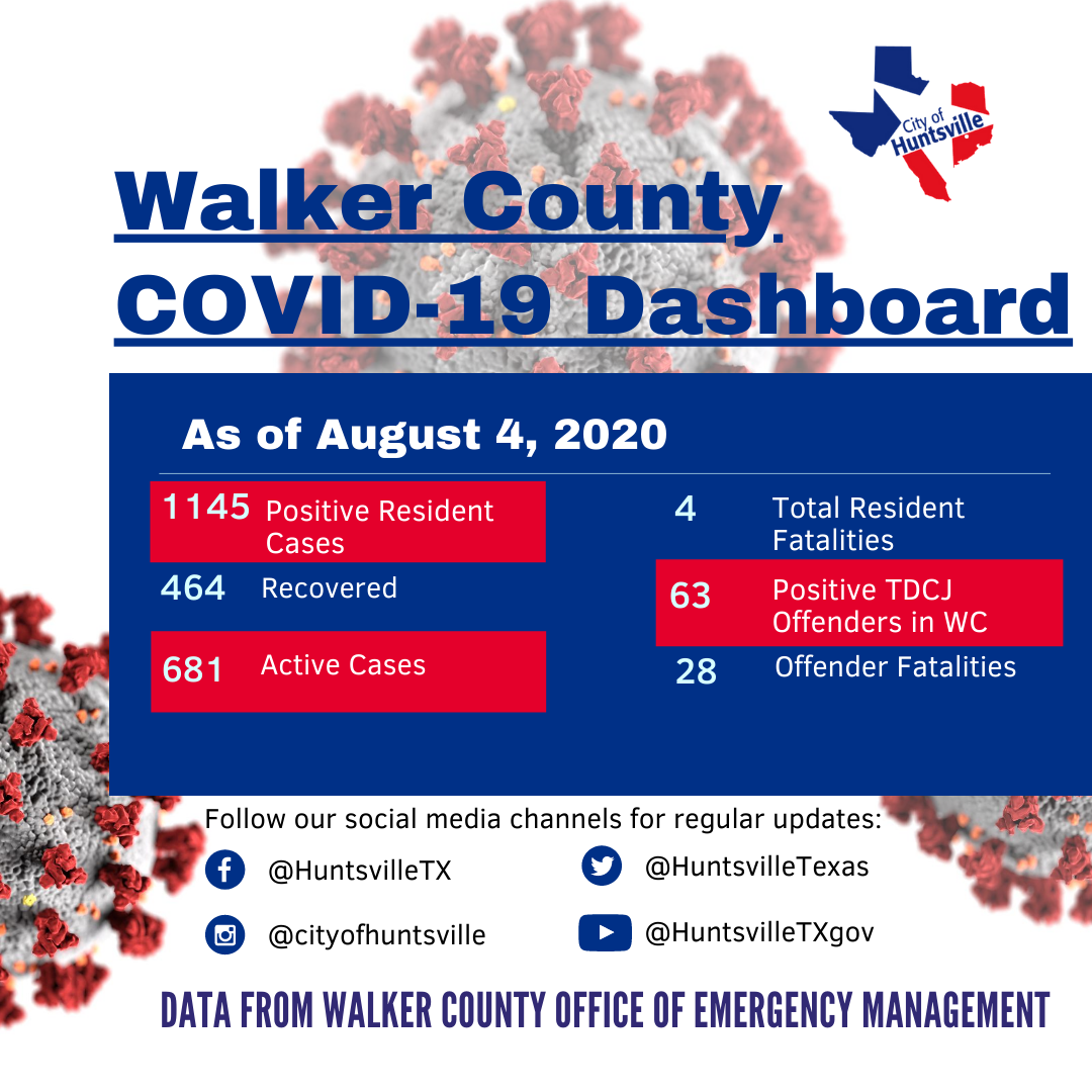 Walker County OEM is promoting the next free community testing dates for August 11, August 15, August 18 & August 25, 8am-4pm at the Walker County Fairgrounds.  Symptoms do not have to be present to test, registration will be performed on-site, valid ID is required at test site.