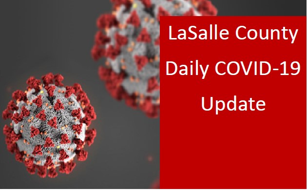 LaSalle County COVID-19 Update – 9/19/2020    New cases 21. Total cases 1595* New Cases include:  •Female, youth < 13 •Male, teens •(3) Males, 20's •Female, 20's •(2) Males, 30's •(3) Females, 30's •(2) Males, 40's •(3) Females, 40's