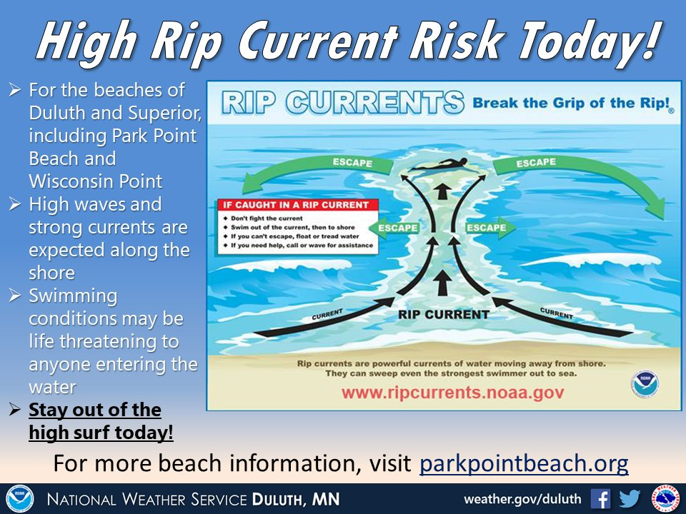 In addition to boating hazards, the gusty northeast winds will create a high risk for rip currents along the beaches of Duluth and Superior, including Park Point Beach and Wisconsin Point. Stay out of the high surf today! #mnwx #wiwx