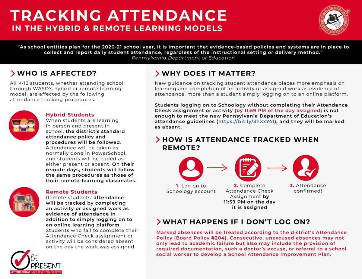 BE PRESENT ✅ | It's not only important but required that students show proof of attendance when working in the hybrid or remote learning model. Here's a reminder of how we're tracking attendance in line with the guidelines set forth by @PADeptofEd ().