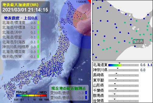 test ツイッターメディア - [緊急地震速報]21:14:16現在 第3報(終) 予報 発生:21:13:15 震源:根室半島南東沖 43.1N 145.7E 70km 規模:M3.5 最大2 予想:0.0 あと207秒 - https://t.co/QG6hfiisDB