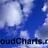 http://pbs.twimg.com/profile_images/1593956141/CloudCharts_1_normal.jpg