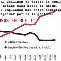 @FueraAutonomias